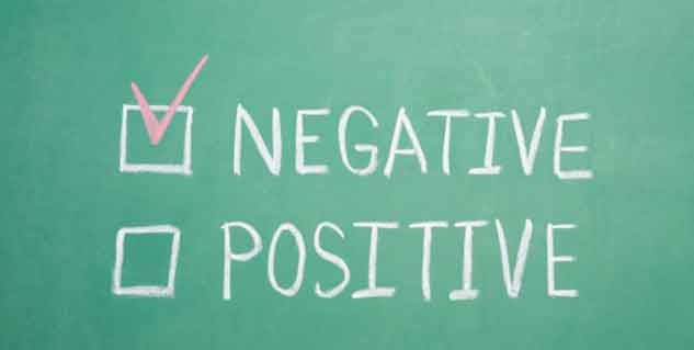 Negative words that start with letter A