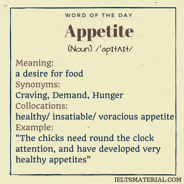 186 Words related to APPETITES, APPETITES Synonyms