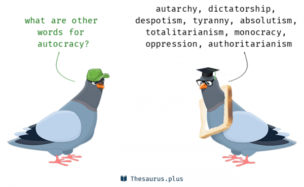 30 Words related to AUTOCRACY, AUTOCRACY Synonyms, AUTOCRACY ...